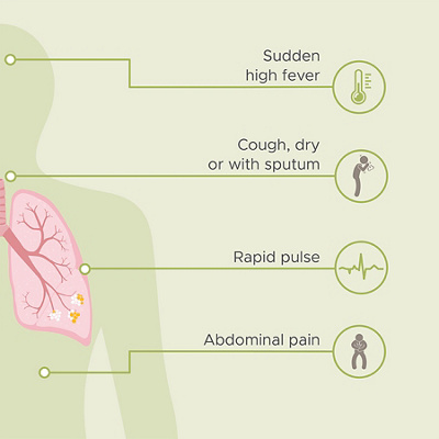 Infographic cours of a lung inflamation 4