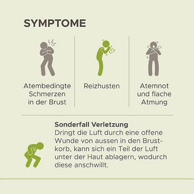 Infografik Lungenkollaps 3