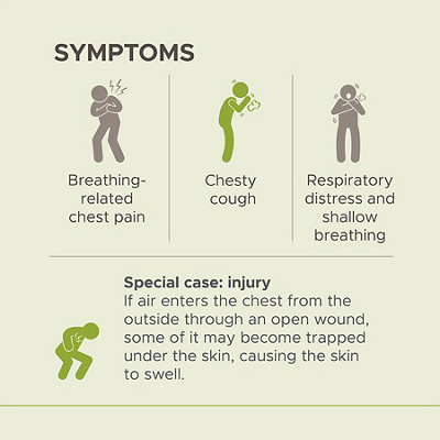 Infographic Lungcollaps 3