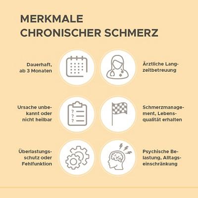 Akut vs chronisch - Merkmale chronischer Schmerz
